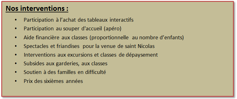 Nos interventions